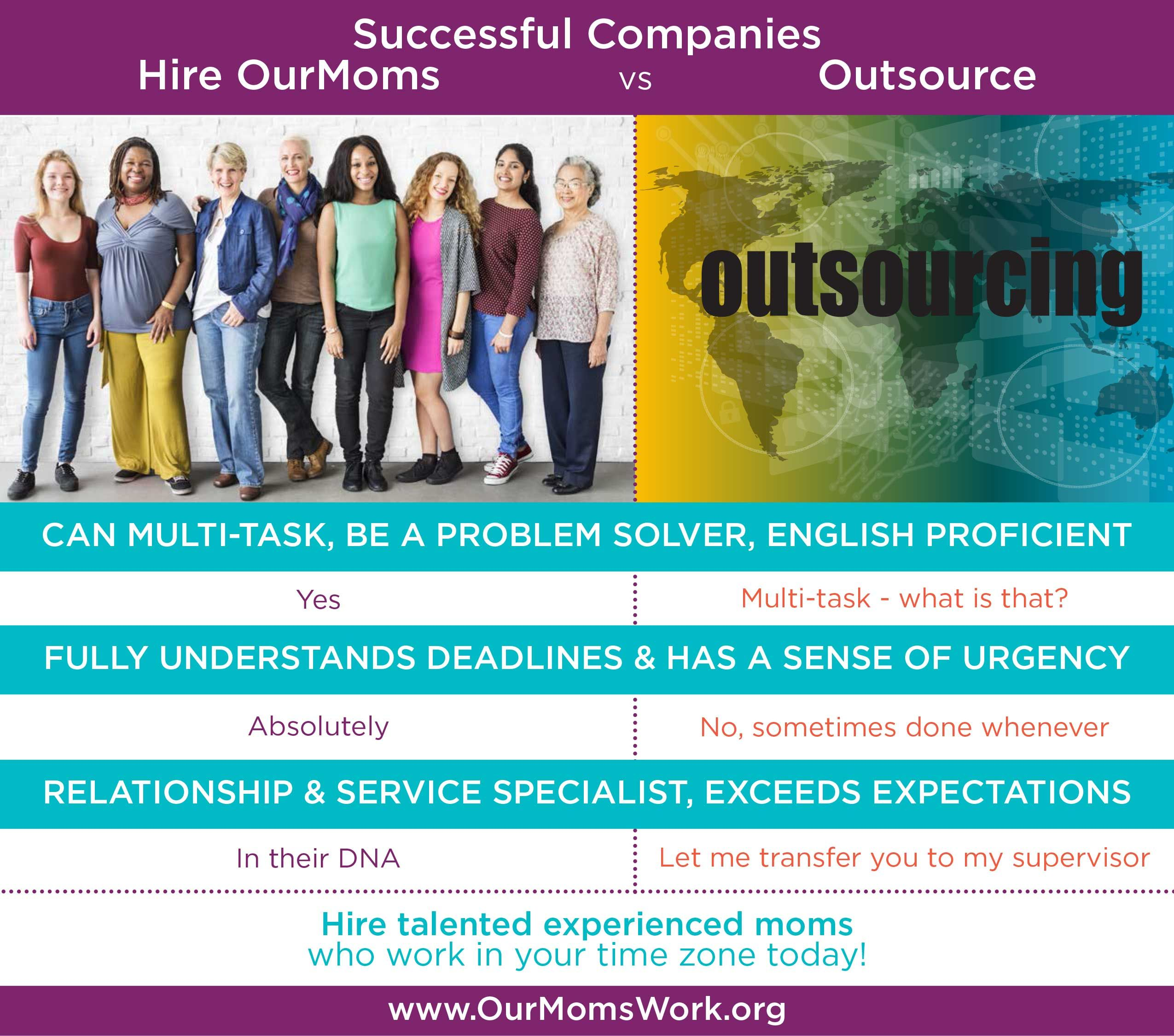 OMW-INFOGRAPHIC-OurMoms-vs-outsourcing-v3